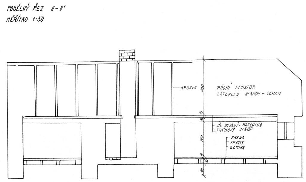 Podélný řez obytnou částí domku č. p. 70 ve Velkém Boru, s konstrukcí.