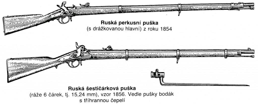 Ruská šestičárková puška